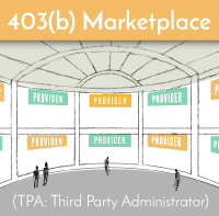 403b shopping guide